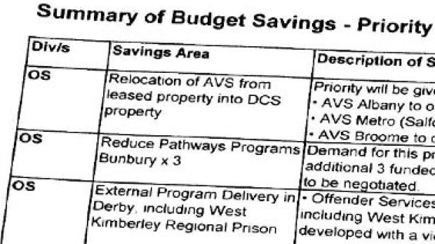 Article image for Prison privatisation exposed
