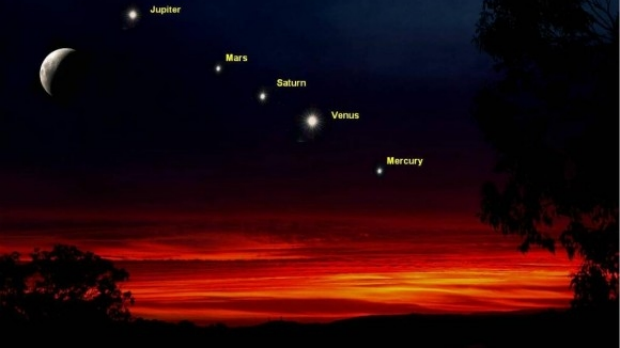 Article image for Planets align