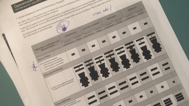 Article image for Minister to ask for review of 'blacked out' MRA report