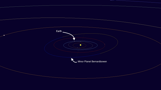 Article image for A planet named… Bernard!