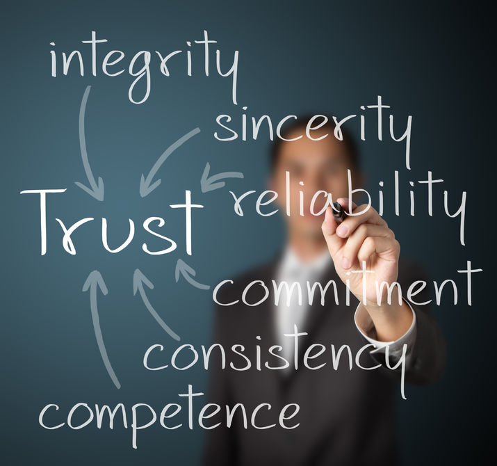 What makes a trusted brand?
