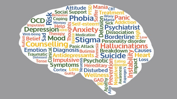 Mental health – more issues or more diagnosis?