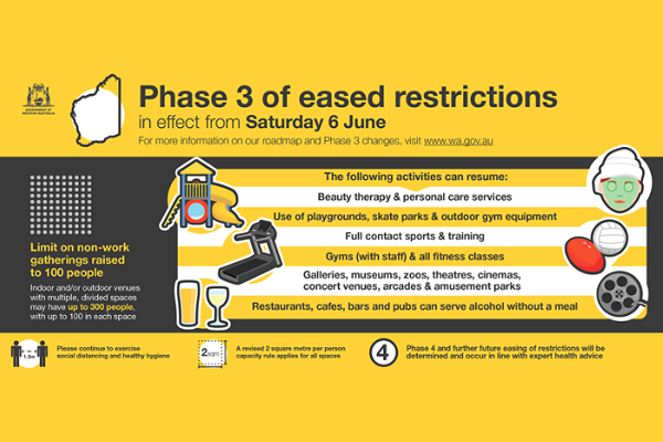 Article image for WA businesses 'ready to go' as Phase 3 restrictions are lifted