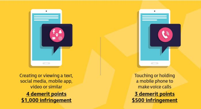 Article image for New phone fines explained